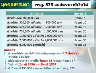 อัตราภาษีเงินได้บุคคลธรรมดา ปี 2558